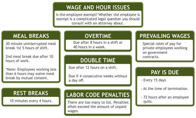 El Monte Wage And Hour Labor Lawyer